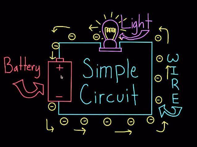 Electricity BUNDLE for KS2 or KS3