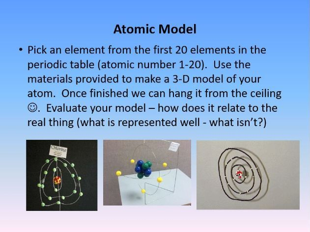 4.1.1.4-6 Properties subatomic particles, relative atomic mass and isotopes (2 lessons)