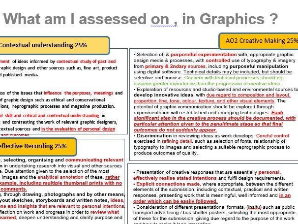 ASSESSMENT OBJECTIVES (GRAPHICS GCE) Classroom Poster