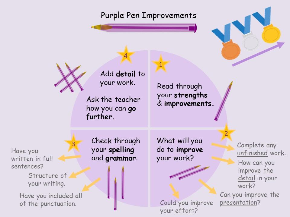 Purple Pen Improvement Poster
