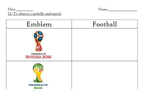 World Cup 2018 - Teaching Resources and Ideas