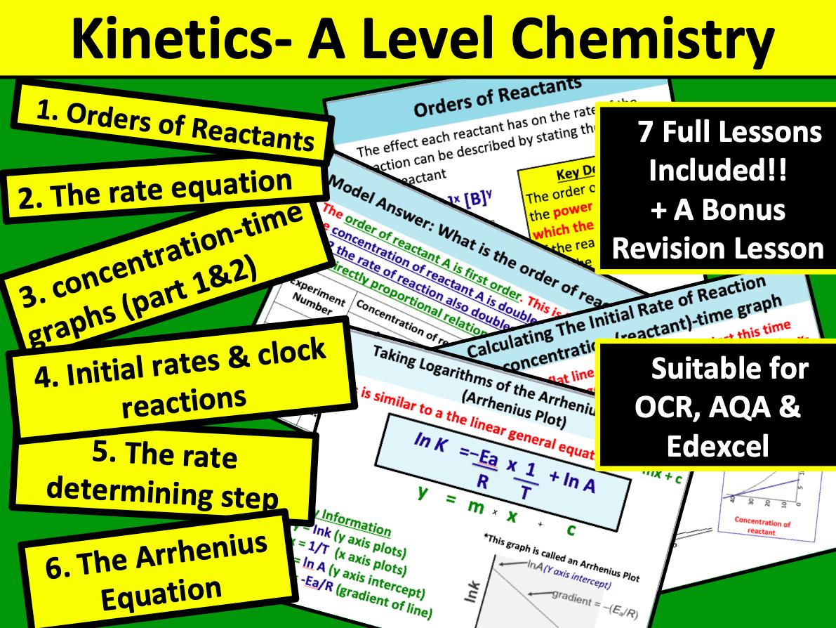 Kinetics   A Level Chemistry