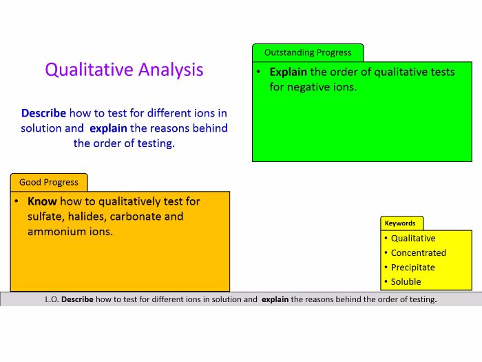 qualitative tests Qualitative analysis is a securities analysis that uses subjective judgment based on unquantifiable information, such as management expertise, industry cycles, strength of research and development.