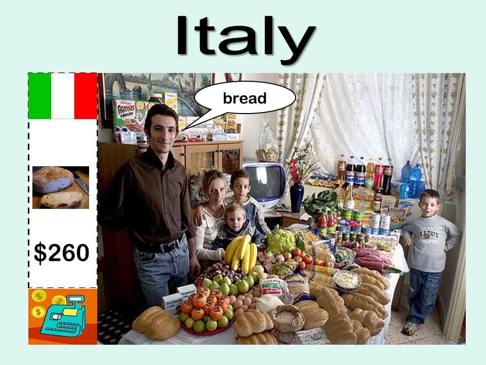 Ordering Food English Language ESL EFL EAL lesson