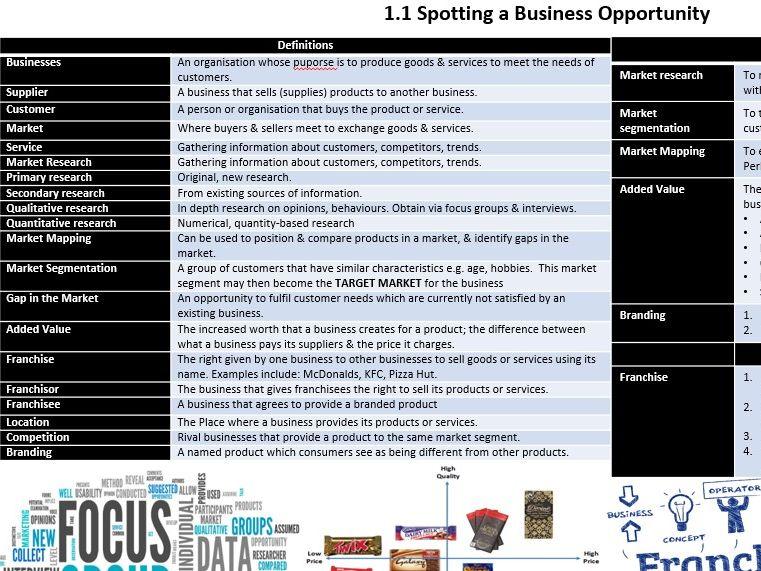 EdExcel GCSE Business A*-E Knowledge Organiser Unit 1