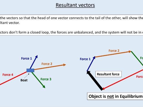 GCSE Physics (4.5.1.4) Forces - Resultant forces (AQA)