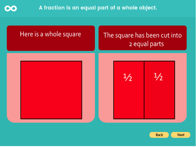 Fractions - Year 2, Key stage 1
