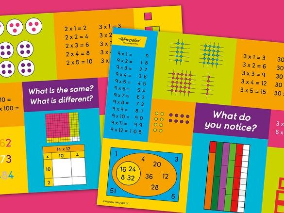 Mastery Questions for Multiplication