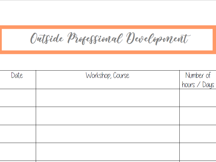 Outside professional development