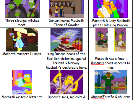 Macbeth Plot Card Sort Activity