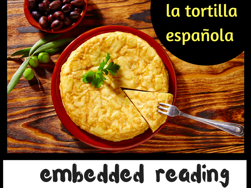 Spanish Foods Embedded Reading: La tortilla española: Vocabulary, Presentation