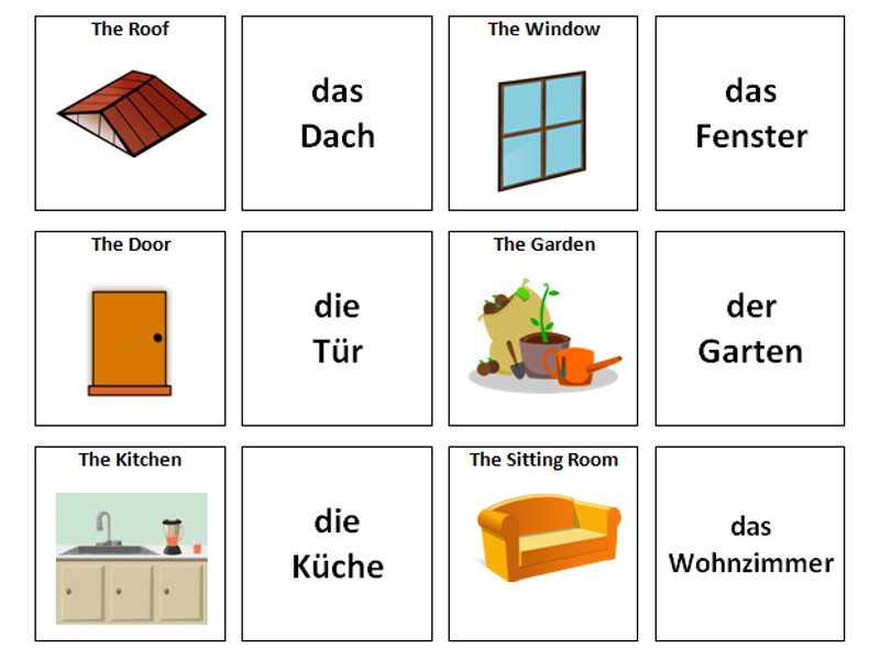 The House: German Vocabulary Card Sort