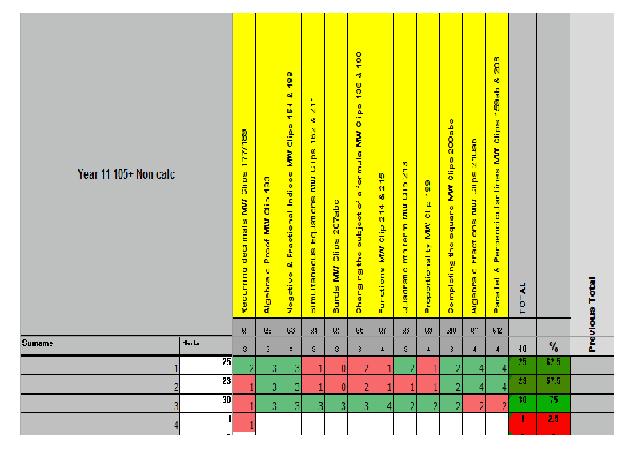 Year 5 tracker spreadsheet