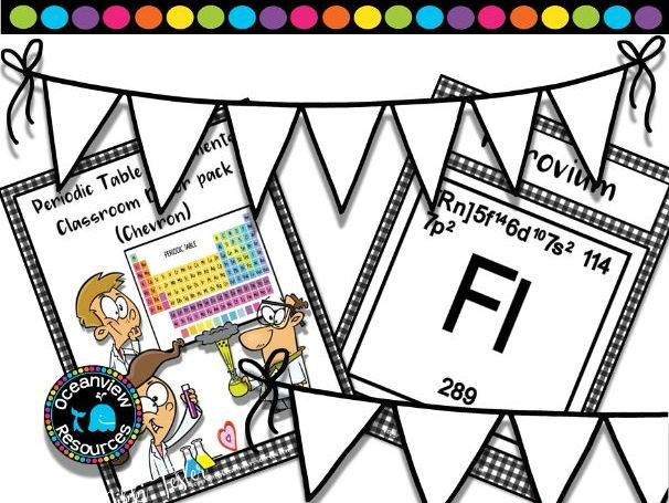 Science Posters- The Periodic Table-Gingham (black and white checked)