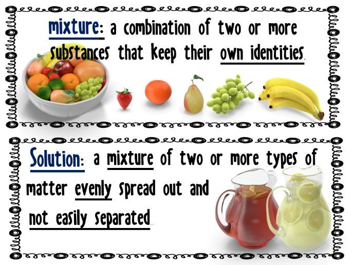 Mixtures and Solutions Vocabualry Word Wall