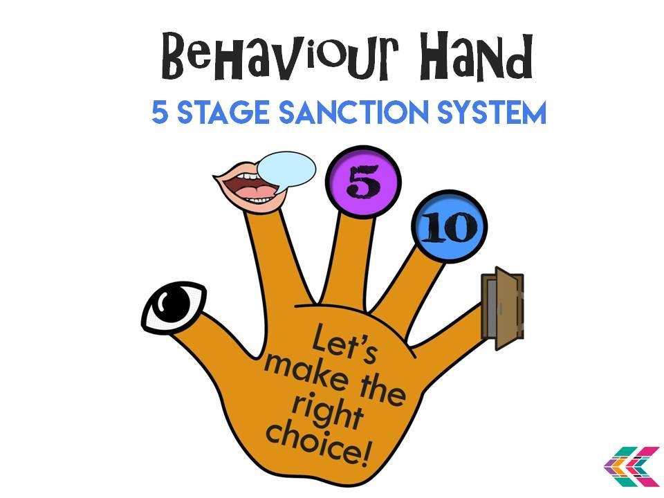 Behaviour Hand