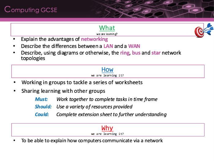 Networking (topologies)