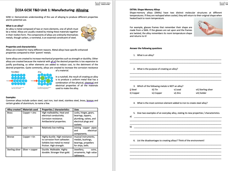 CCEA GCSE T&D Unit 1: Manufacturing: Alloying (PP, notes, posters)