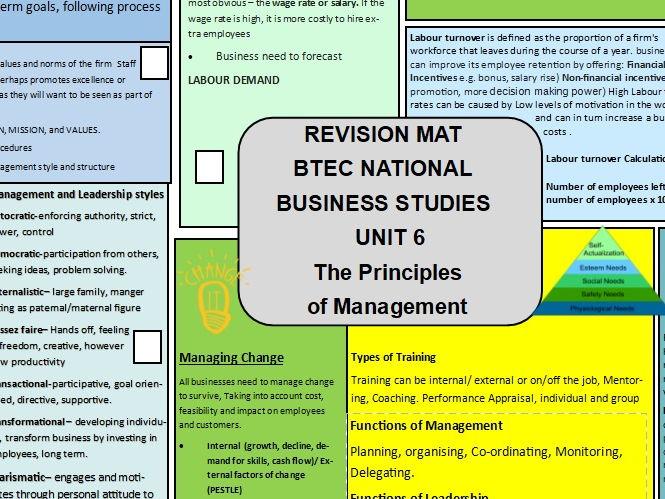REVISION MAT BTEC NATIONAL  BUSINESS STUDIES  UNIT 6 The Principles  of Management