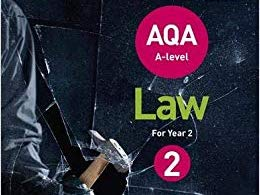 AQA A level Law Human Rights for lessons