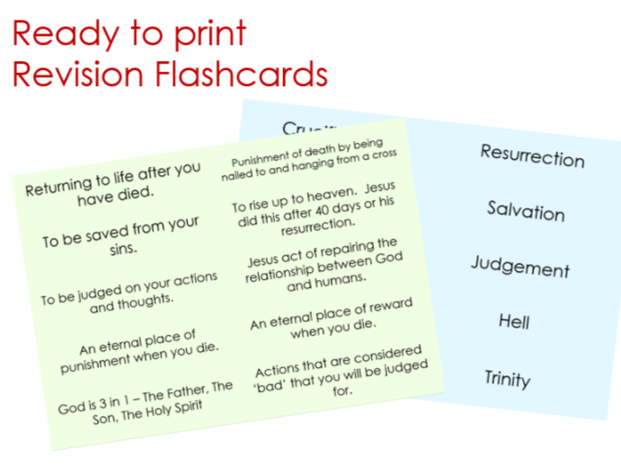 AQA GCSE RS Christian Beliefs Flashcards set