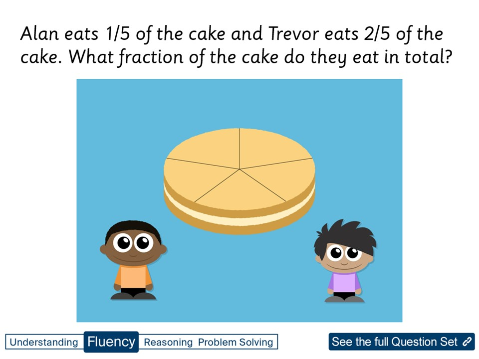 Year 3 Fractions: Adding and Subtracting