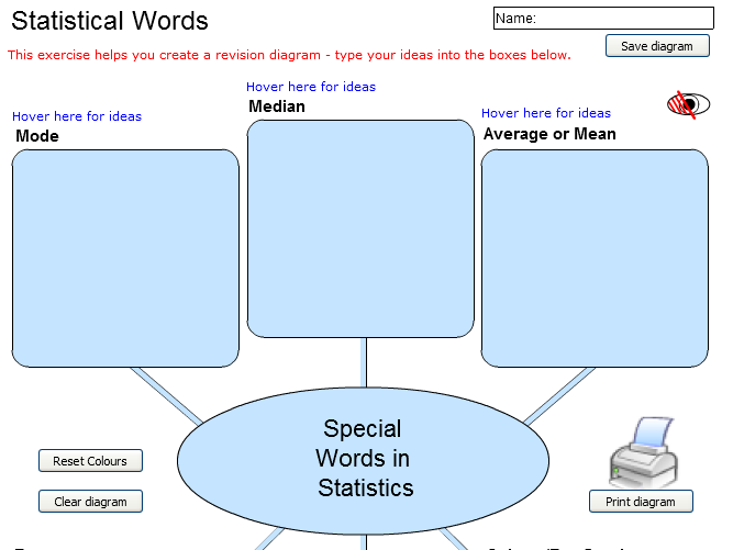 Series of Mind-Maps to Aid Revision in Statistics