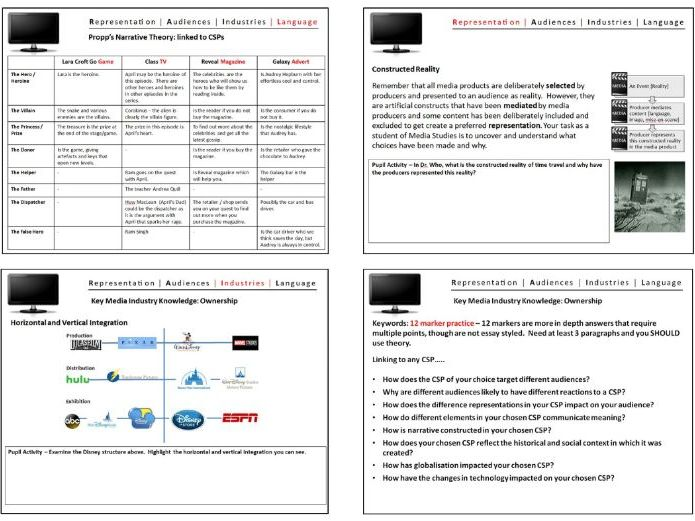 GCSE AQA Media Studies (9-1) Revision Booklet