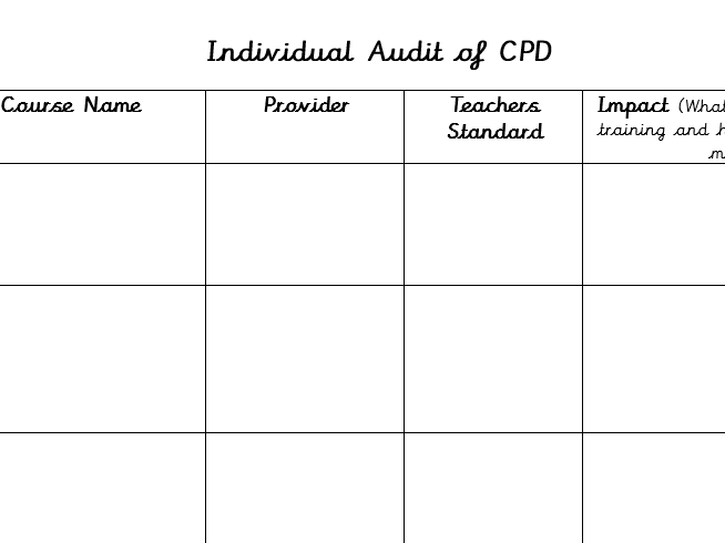 CPD Record Template