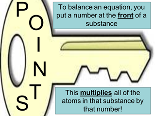 Balancing symbol equations