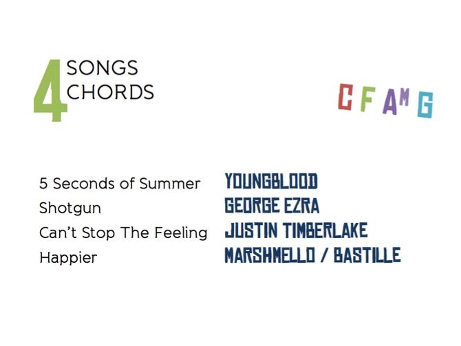 4 SONGS 4 CHORDS 4 INSTRUMENTS
