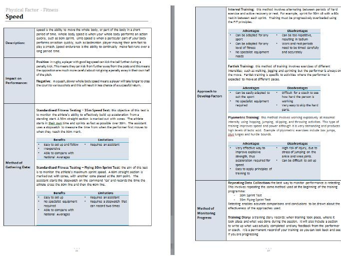 Higher Physical Education Booklet - Factors Impacting on Performance (suitable for National 5)