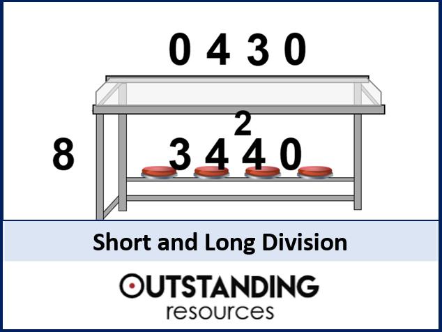 Short & Long Division (+ worksheet)