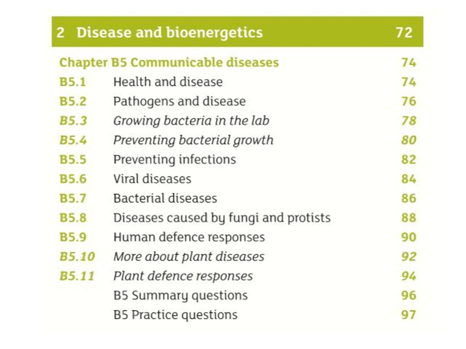New AQA 2016 Biology Chapter 5 COMPLETE SOW ALL Lessons and resources INCLUDED