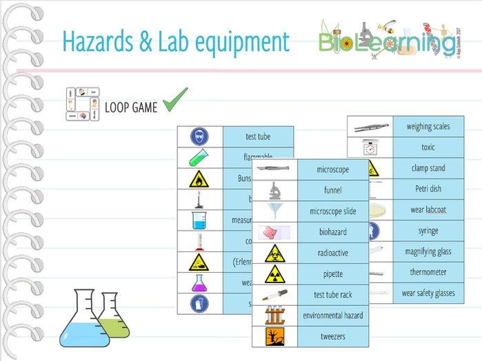 Hazard signs and lab equipment - Loop game (KS3)