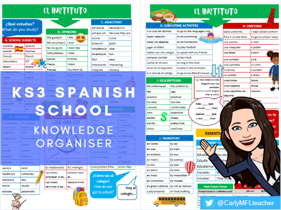 KS3 Spanish School Topic Knowledge Organiser