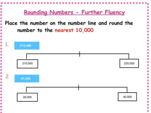 White Rose Year 6 Place Value - Rounding Numbers