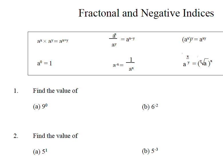GCSE Maths Revision Fractional & Negative Indices