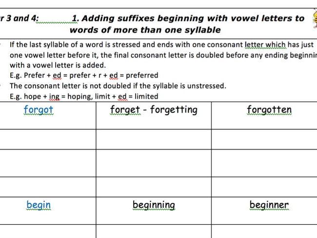 2014 Curriculum - Yr 3 & 4  Spelling SOW