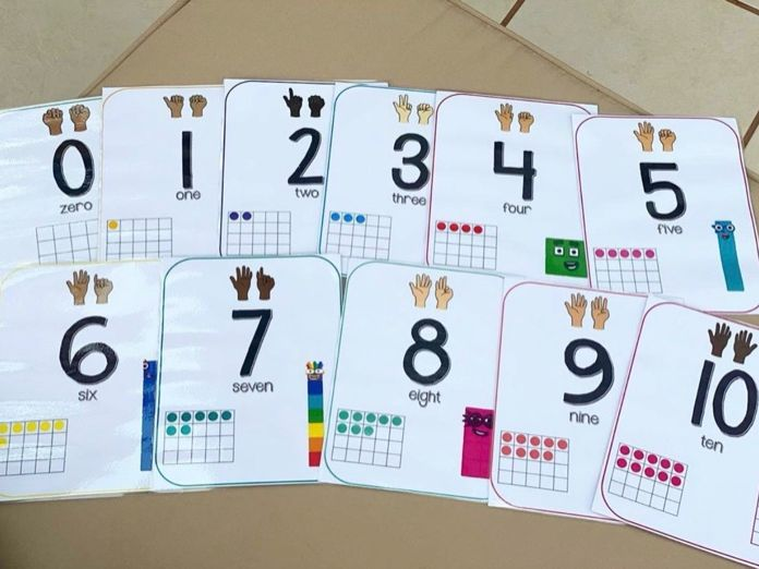 Numberline to 20