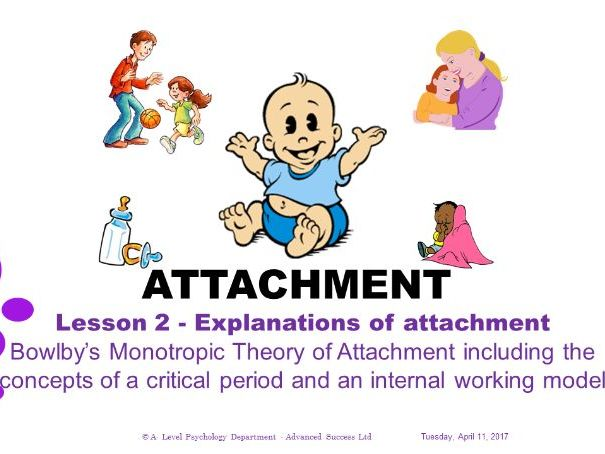 Powerpoint - Attachment- Lesson 2 - Bowlby's Monotropic Theory of Attachment