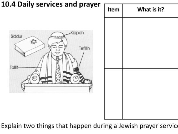 GCSE RE AQA Judaism