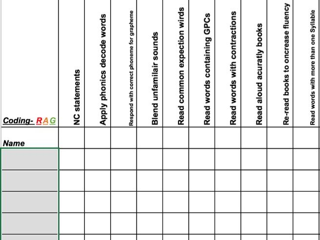 Year 1 Maths and English assessment tracker