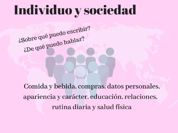 Spanish ab Initio oral individual (preguntas por temas) INDIVIDUO Y SOCIEDAD