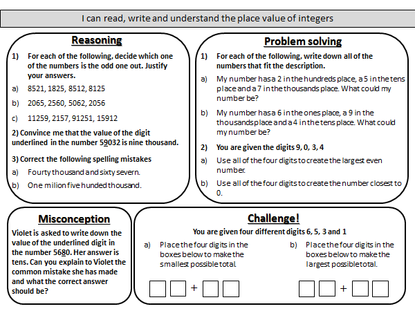 Read, write and understand the place value of integers - mastery worksheet