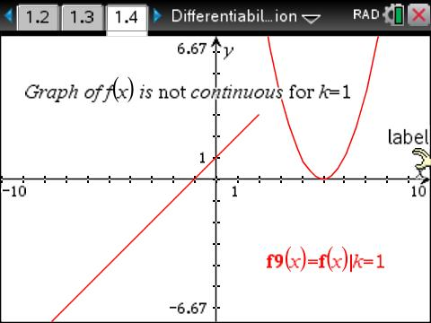 VCE Maths Methods Unit 3 Continuity and Differentiability of Functions.