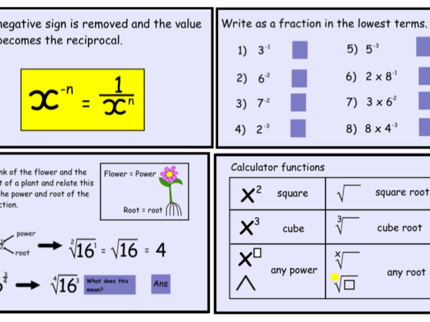 Negative and Fractional Powers (pptx)