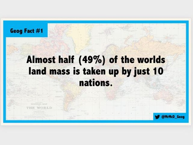 Geography Facts - Display / TV / Social