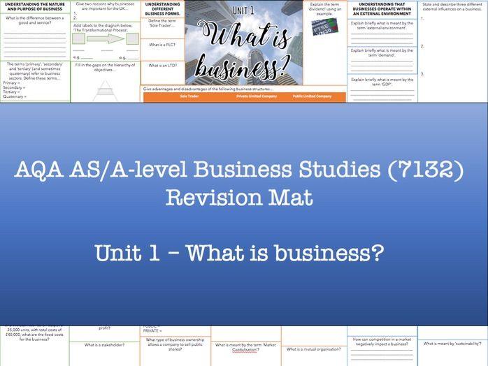REVISION MAT - Unit 1 - What is Business?