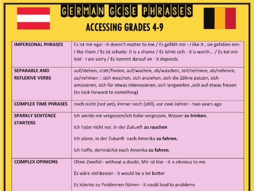 GCSE German Speaking and Writing Accessing Higher Grades